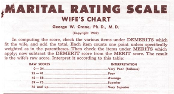 "So, let's find out if you're a ""very poor"" or ""very superior"" wife. I scored in the ""poor"" range, but I think my husband would beg to differ!"