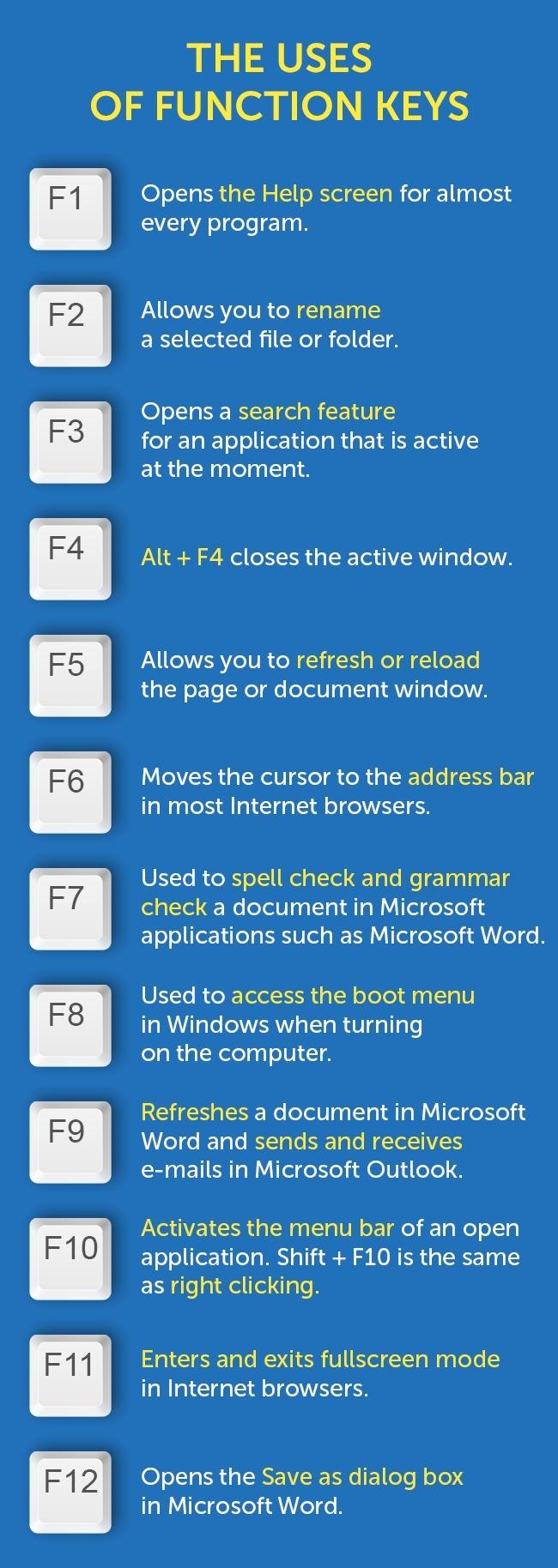 function_keys_1