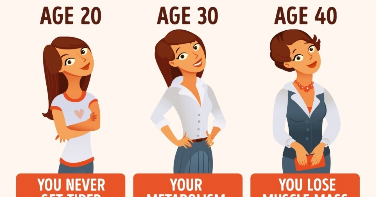 Tell Us Your Age, and We'll Tell You How Your Metabolism Works – Funny  Stories On The Net -FunnyModo.com