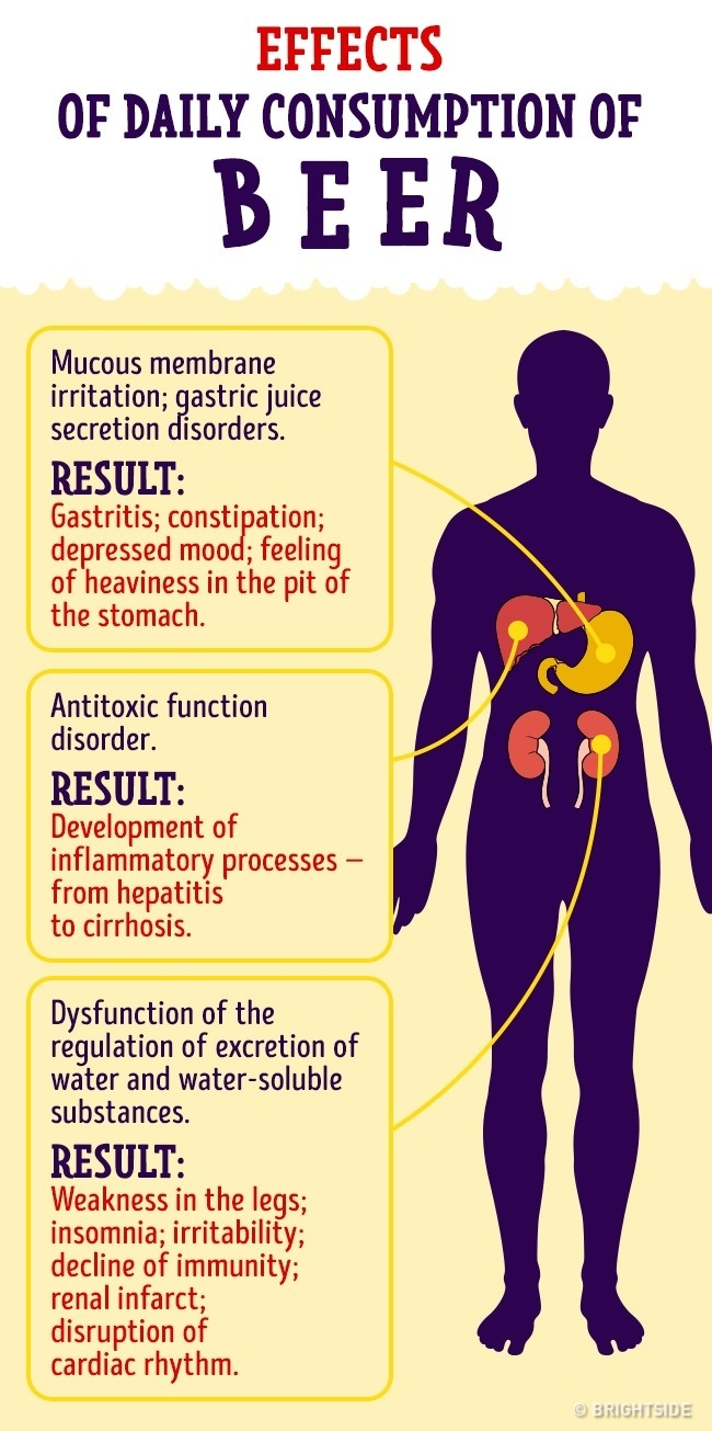 Effects Of Drinking Beer On Your Body